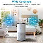 LEVOIT Air Purifier for Home Large Room with H13 True HEPA Filter, Air Cleaner for Allergies and Pets, Smokers, Mold… 15 Professional Air Care: Breathe in air that's free of 99. 97% of 0. 3 micron airborne particles such as dust, and pollen The activated carbon filter absorbs cooking odors, household odors, smoke, and volatile organic compounds (VOCs) Ideal for Allergies and Pet Owners: True HEPA Filter reduces pet odors, and traps pet fur and other contaminants It also helps relieve allergies by capturing airborne contaminants such as dust, pet dander, pollen, and mold. Wide Coverage: Enjoy fresh air in only 30 minutes in rooms as large as 1076ft², and 15 minutes in rooms as large as 538 ft². Maximum benefits 538 ft².