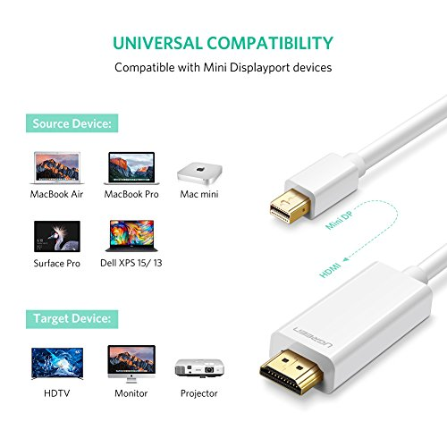 UGREEN Mini Displayport auf HDMI Kabel 2M Thunderbolt auf HDMI Kabel für MacBook Air, MacBook Pro, Surface Pro 2 3 4 5 6, iMac, Monitor, Projektor usw.