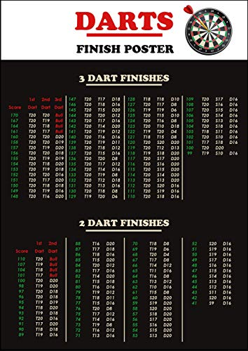 Generisch Dart Poster - Check Out Finish - A2