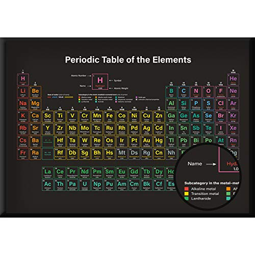 Calias® Premium Periodensystem Poster DIN A1   Plakat Periodensystem der Elemente