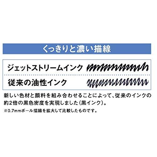 『三菱鉛筆 4色ボールペン ジェットストリーム 0.7 SXE4500071P.8 水色 パック』のトップ画像