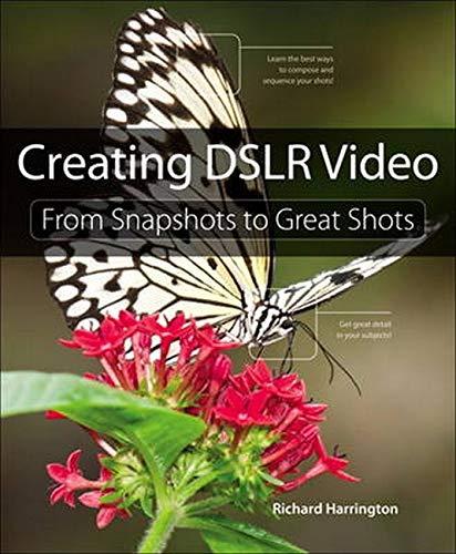 Best Dslr For Video Under 60000
