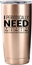 Best gifts for chemistry teachers Reviews