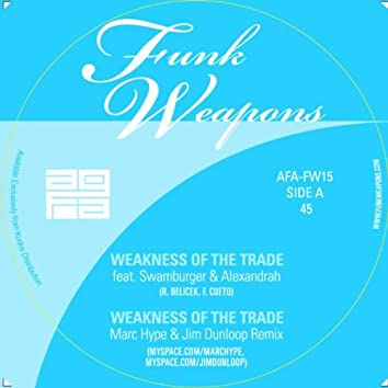 Weakness of a Trade
