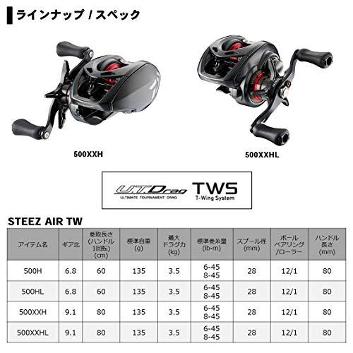 ダイワ(DAIWA)ベイトリール20スティーズAIRTW500XXHL(2020モデル)