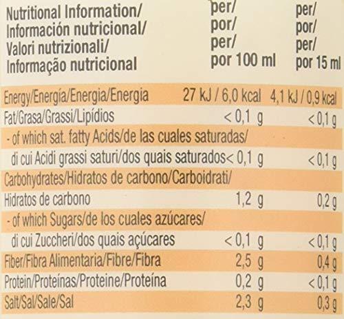 Weider Salsa Zero Cesar. Salsa cero grasas. Cero azúcar. 265 ml