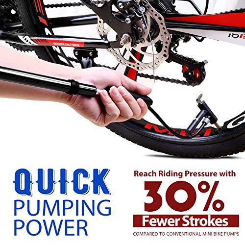Linko Mini Fahrradpumpe mit Manometer für Presta & Schrader Ventile, Fahrradpumpe Max. Druck 120 PSI / 8 Bar Fahrradluftpumpe, Handpumpe für Basketbälle, Fußbälle, Rennrad und Mountainbike - 6