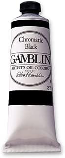 chromatic black paint