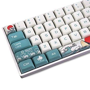 Best cherry mx keycap Reviews