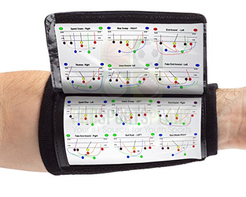 WristCoaches QB Wrist Coach - Playbook Wristband (Adult - Black) - Heavy Duty Football Wristbands for Men with Three Playsheet Compartments - Perfect for Flag Football and Tackle Football