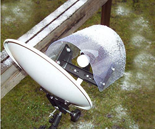 Preisvergleich Produktbild TomTrend LNB-Wetterschutzhaube