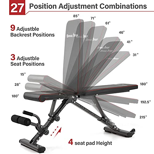 Bronze Times Weight Bench Adjustable, Strength Training Bench for Full Body Workout Foldable Incline Decline Exercise Bench with Fast Folding for Home Gym