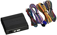 Included Components: Module Harness Hardware Manual