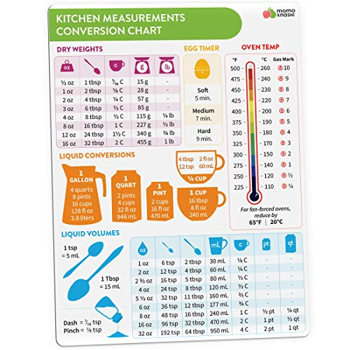 Kitchen Conversion Chart Magnet - Imperial & Metric to Standard Conversion Chart Decor Cooking Measurements for Food - Measuring Weight, Liquid, Temperature - Recipe Baking Tools Cookbook Accessories