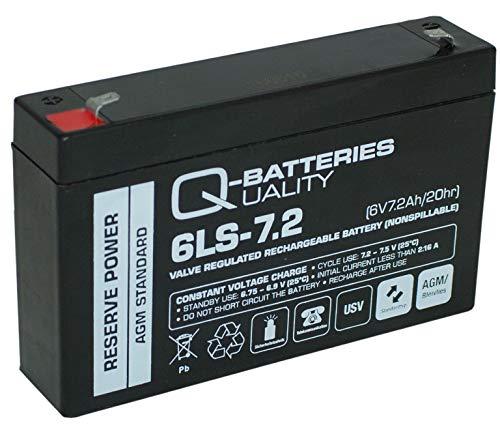 Ersatzakku AGM Batterie für Kinderfahrzeug 6V 7,2Ah