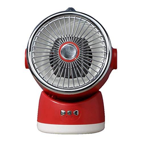 Calentador de Estilo Retro de Invierno,Calentador Eléctrico de Ahorro de Energía para el Hogar,Calentador Eléctrico para Oficinas Pequeñas,Calentador de Ventilador,Dos Colores para Elegir