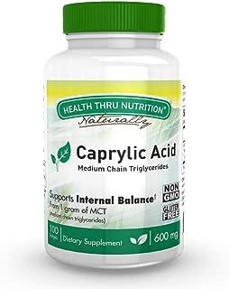 Best caprylic acid candida dosage Reviews