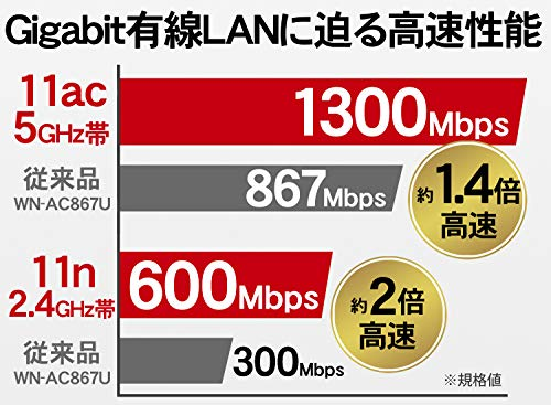 I-ODATAWiFi無線LAN子機11ac1300MbpsUSBバスパワーIPv6土日サポートWN-AC1300UA