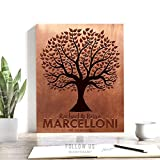 22nd Anniversary, Personalized Gift, Family Tree, 7 Year Anniversary, Faux Copper Gift, Established Date 10 Year Anniversary Gift on Paper, Canvas or Metal #1181