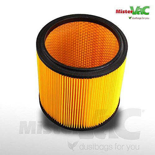 Filterpatrone geeignet Parkside PNTS 1400 F2 Nass-Trocken