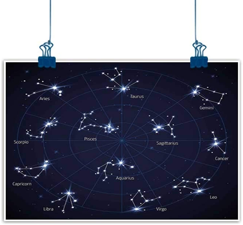 Outdoor Nature Inspiration Poster Wilderness Constellation,Sky Star
