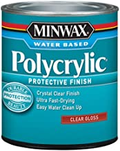 Best water based acrylic varnish Reviews