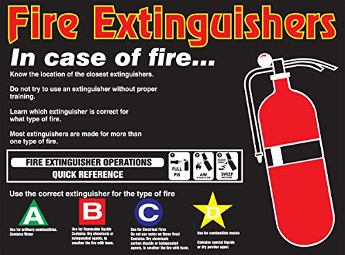 Safety Posters:'Fire Extinguishers in case of fire…' Laminated Poster, 22' x 28'