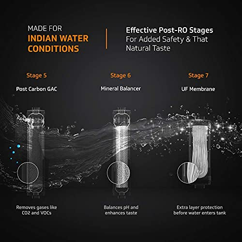 V-Guard Zenora RO+UF+MB 7 Litre Water Purifier With 7 Stage Purification and pH Balancer, Black, Free Installation & 3 Free External Pre-Filters