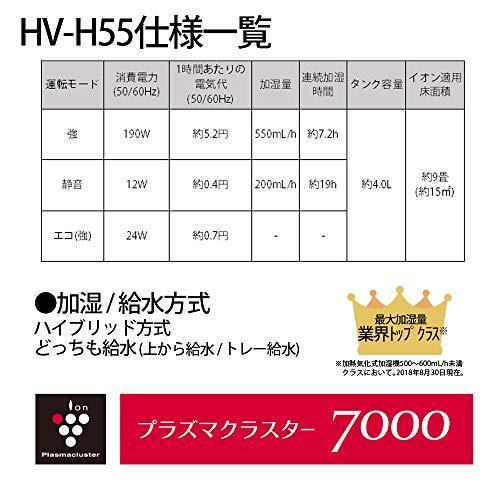 SHARP(シャープ)『プラズマクラスター加湿器HV-J55』