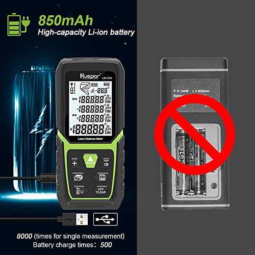 Huepar Laser Distance Measure 393Ft/120M with Li-ion Battery&Electric Angle Sensor, Backlit LCD Laser Measure M/In/Ft with Multi-Measurement Modes, Pythagorean, Distance, Area&Volume-LM120A Indoor Use