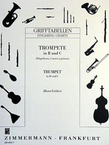 Grifftabelle Trompete B + C