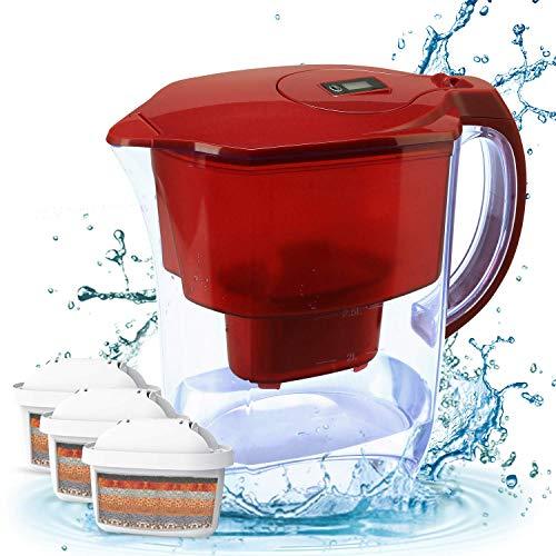 BU-KO Alkali-Wasserfilter 3 Stück - Pionier auf dem Markt WellBlue kompatibel mit vielen Marken (Grün)
