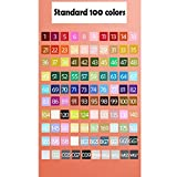 100/120/168 Rotulador gráfico Doble cabeza Cepillo aceitoso Pintura Color Primaria Niños Niños Artista especial Mark Pen Set-100 colores