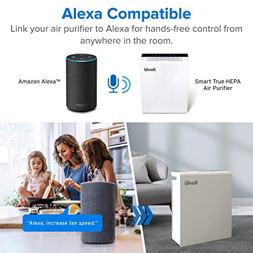 Levoit-Smart-WiFi-Air-Purifiers-for-Home-48m-with-True-HEPA-Filter-1-12H-Timer-Auto-Mode-Display-Off-Quiet-Air-Filter-for-Allergies-Dust-Pet-Smoke-Works-with-Alexa-Android-iOS-LV-PUR131S
