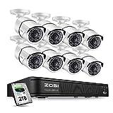 Zosi Surveillance Systems