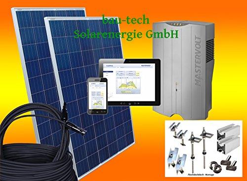 1000Watt Solaranlage Photovoltaikanlage Eigenverbrauch Plug & Play für Steckdose mit Montagematerial für Flachdach