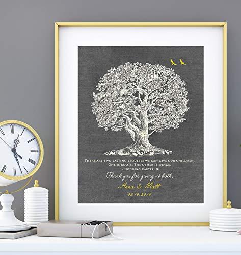 NtART Regalo para novios, padres, suegras, suegras, boda, regalo para padres, padres, padres, suegras, regalo de agradecimiento, boda, 8 x 10 cm, enmarcado