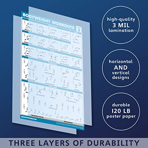 Volume 1 /& 2 QuickFit 2 Pack Bodyweight Workout Exercise Poster Laminated, 18 x 27