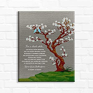 16×20 Custom Canvas Gift for Baby, Sympathy Gift, Baby Loss Gift, Condolences Gift, Family Tree, Flowers, 2 Birds, Nest, Personalized Gift, Sorrow Gift, 1845