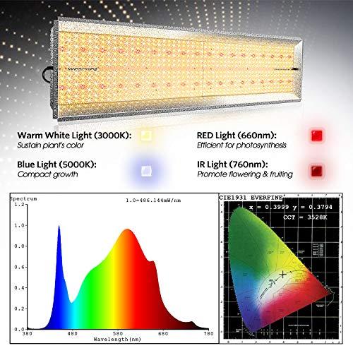 MARS HYDRO TSL 2000W LED Grow Light