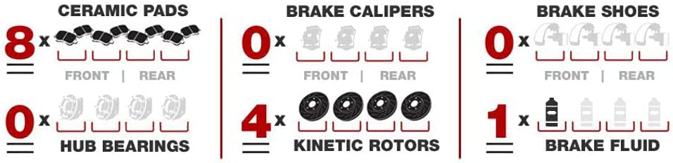 VioletLisa New Outlet SALE Replacements Front Rear Pa Rotors Max 74% OFF Ceramic Brake
