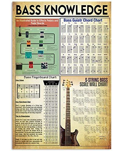 bass chart poster - 6