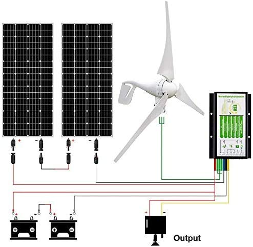 ECO-WORTHY 800 Watts 24V Solar Wind Turbine Generator Kit: 1pc 400 Watt Wind Turbine + 2pcs 195W Mono Solar Panel for Home, Boat, Farm, Off Grid Application