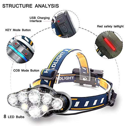 Headlamp, High Lumen Ultra Bright 8Led Headlight Flashlight with White Red Lights, usb Rechargeable Head Lamp with 2 Batteries, 8 Modes for Outdoor Camping Cycling Running Fishing.