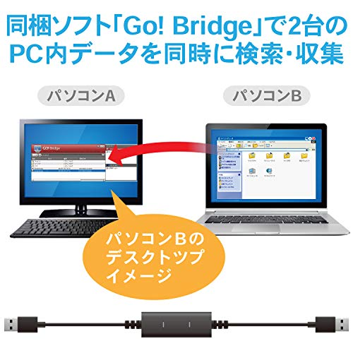 『エレコム データ移行ケーブル [ Windows Mac対応 ] USB2.0 Type-Cアダプタ付属 1.5m ブラック UC-TV5XBK』の3枚目の画像