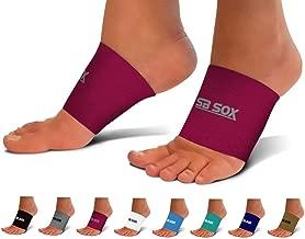 Best exercise equipment for feet Reviews