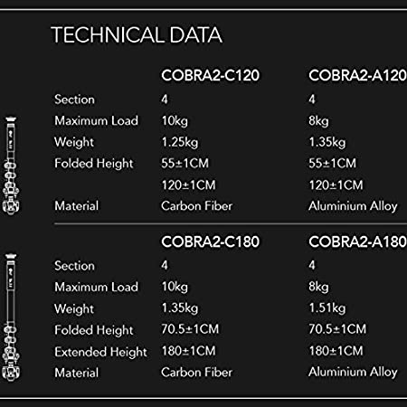 Ifootage Cobra 2 C180 10 Kg Gewicht Bär Leichte Kamera Kamera