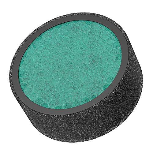 Luftreiniger HEPA Filter, Duomishu Luftreiniger Ersatzfilter