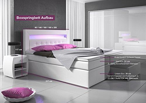 Boxspringbett 140×200 Weiß mit Bettkasten LED Kopflicht Hotelbett Polsterbett Venedig - 5