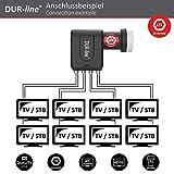 DUR-line +Ultra Octo LNB – 8 Teilnehmer schwarz – mit LTE-Filter, 8-Fach, digital mit Wetterschutz, Full HD, 4K - 9